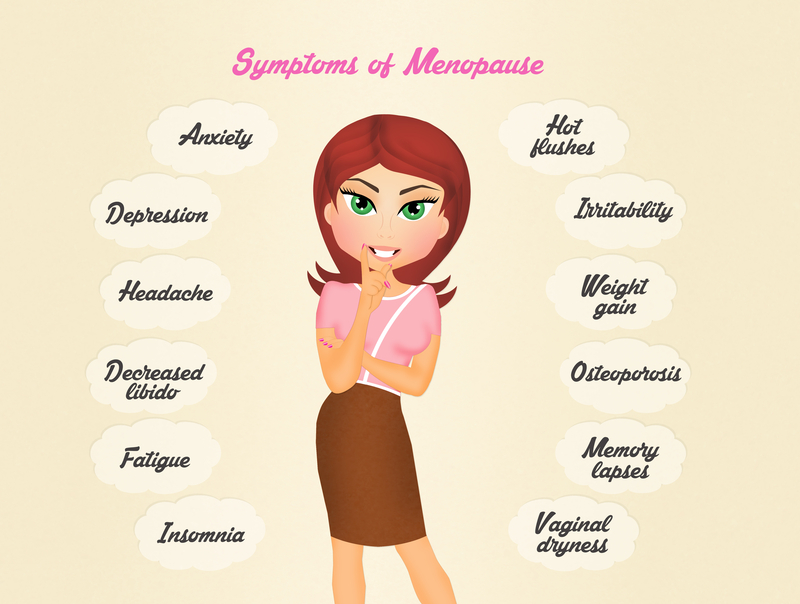 When does menopause occur and what are the symptoms of menopause?